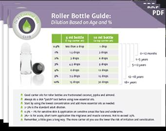 DIY Dilution Chart + Roller Bottle Chart + Carrier Oil Guide + Photosensitivity eGuide